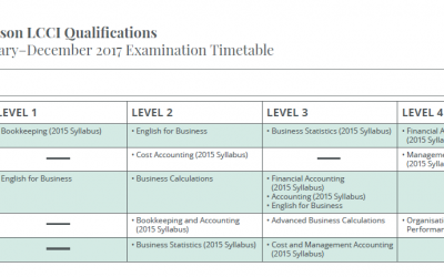LCCI Exam Timetable Slips Available